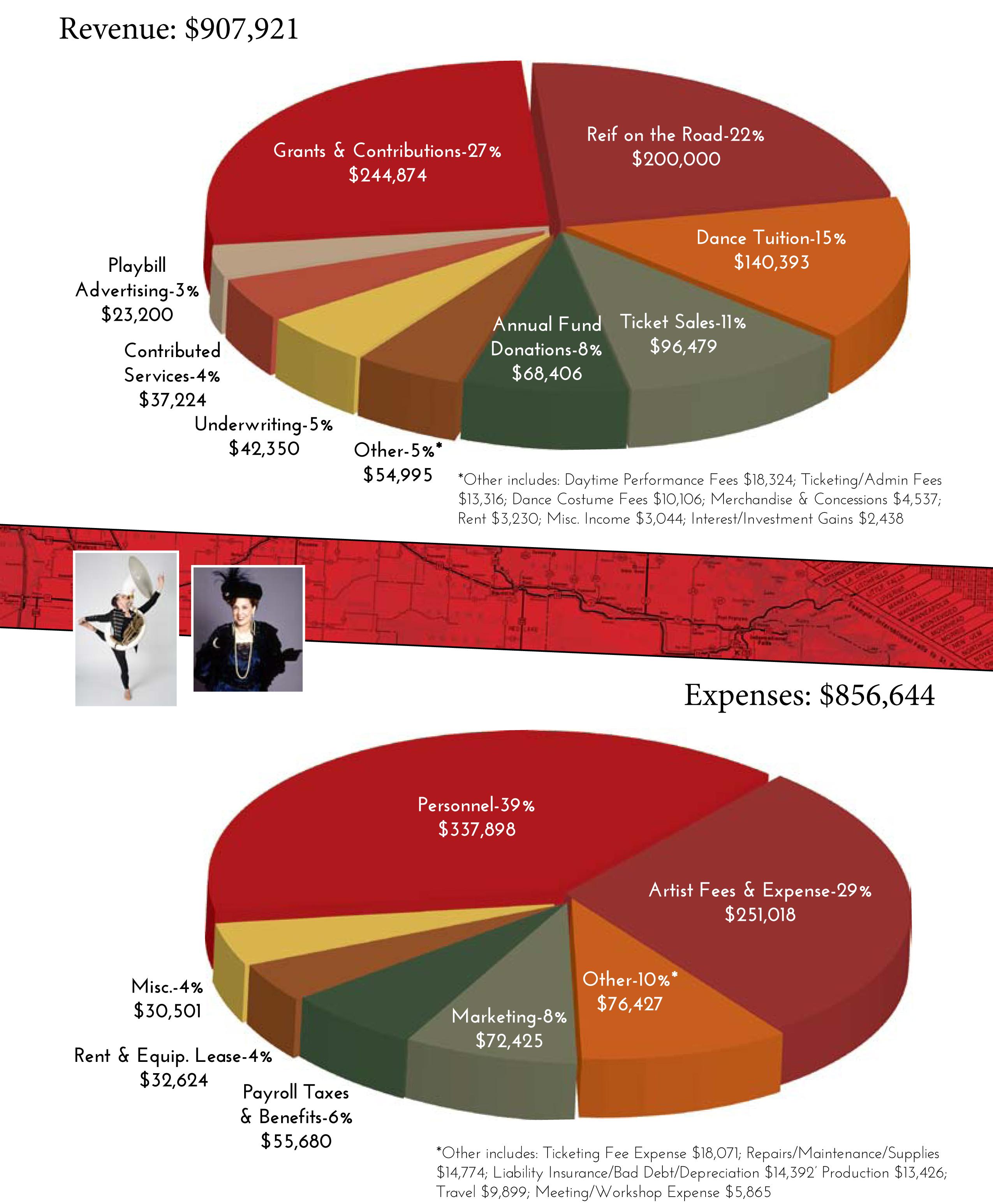 2015-2016 Annual Report 4